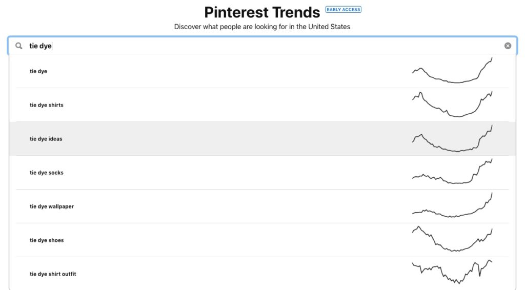 screenshot of keyword specific trends from Pinterest